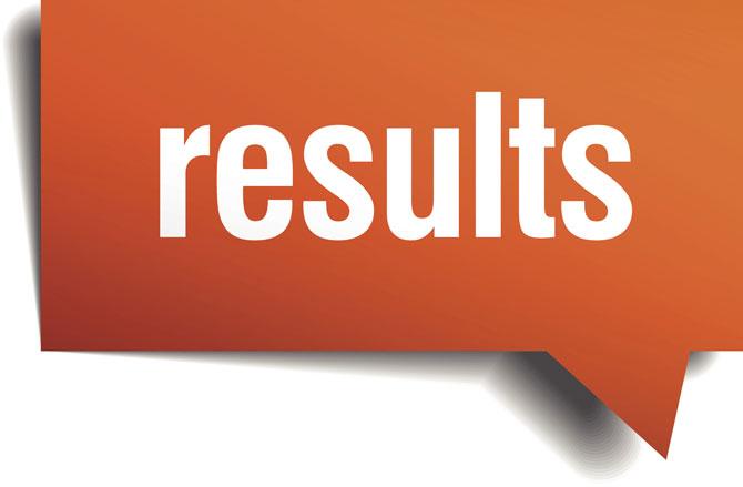 Mumbai University TYBA Results Released