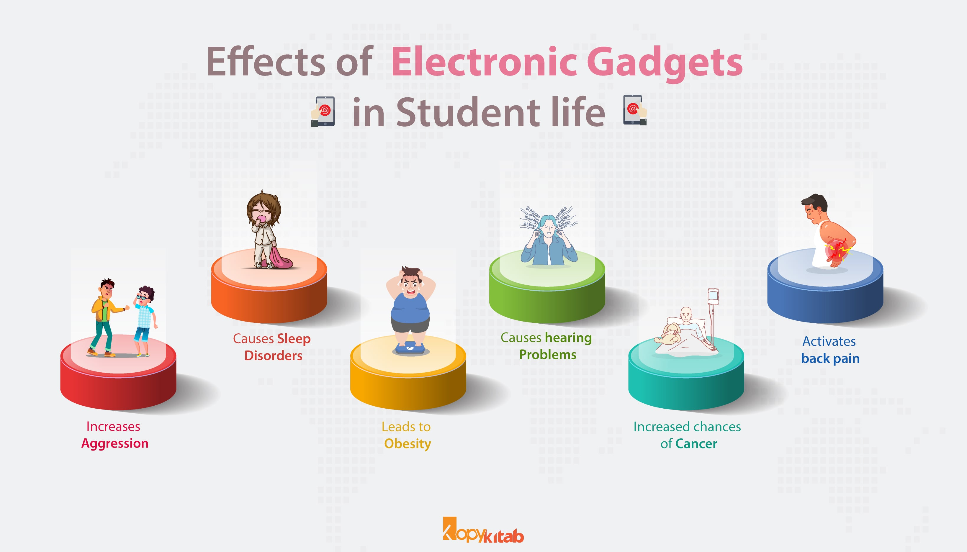 Effects of Electronic Gadgets
