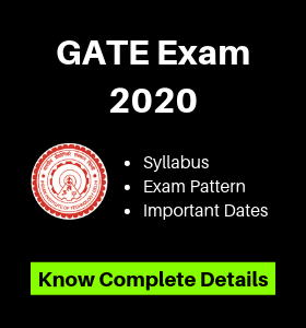 Gate exam notifications 2020