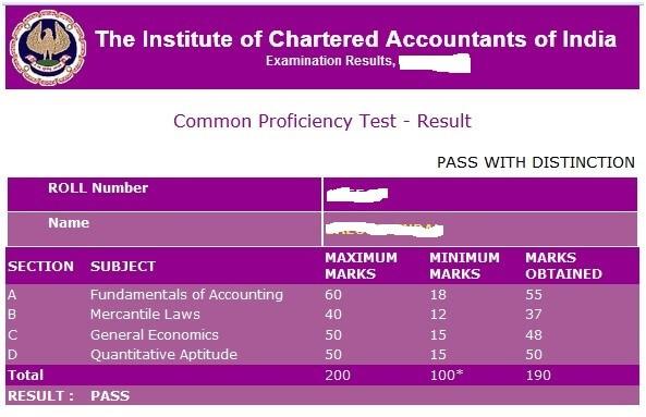 ICAI CA CPT score card