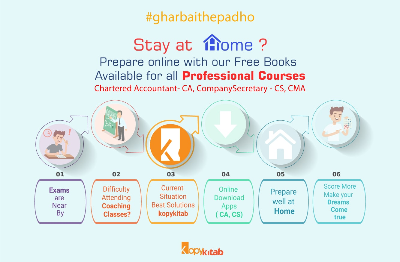 Kopykitab's Ghar Baithe Padho Campaign For Professional Exams infographic