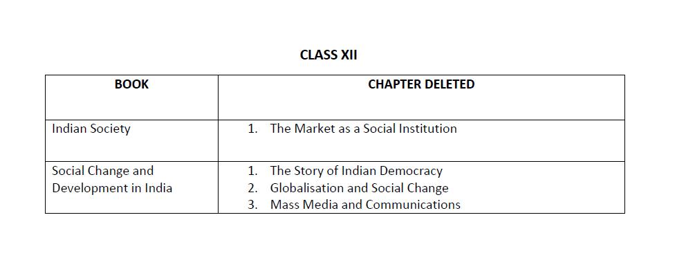 deleted syllabus - Sociology