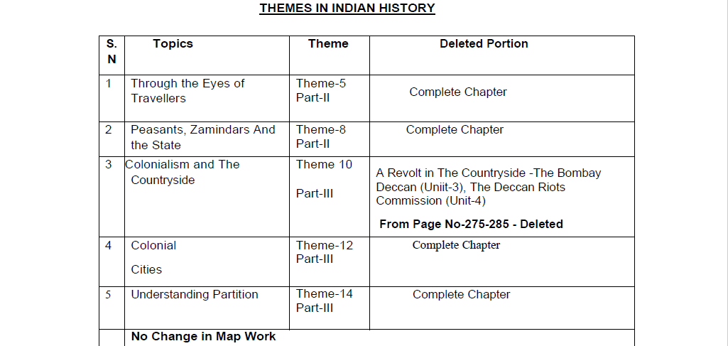 deleted syllabus - History