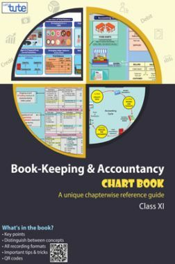 Dk Goel Accountancy Class 11 Solutions Pdf 2017
