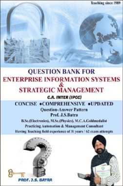 Question Bank For Information Technology & Strategic Management