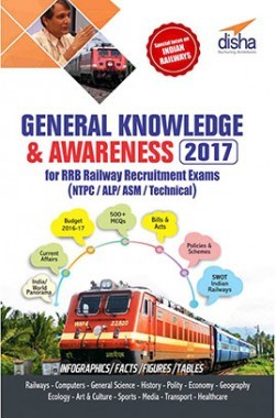 General Knowledge And Awareness 2017 For RRB Railway Recruitment Exams
