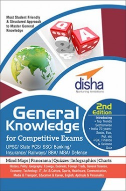 General Knowledge For Competitive Exams
