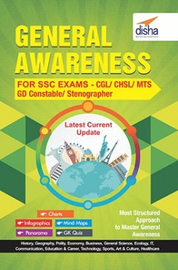 General Awareness For SSC Exams
