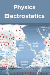 Physics Electrostatics