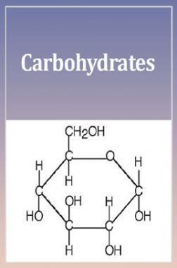 Advanced Chemistry (Carbohydrates) For IIT-JEE Mains