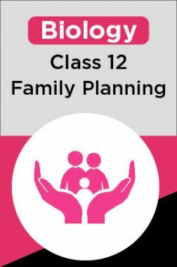 Biology-Family Planning Class 12th