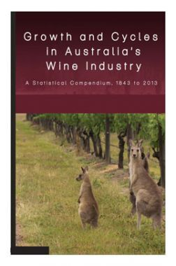 Growth And Cycles In Australia's Wine Industry