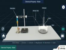 Metals And Non-Metals - Water (Chemical Property) Experiments