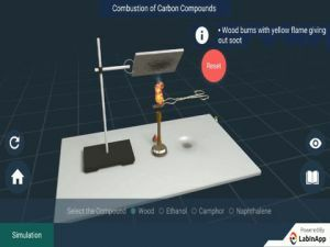 Carbon And Its Compounds - Combustion Of Carbon Compounds Experiments