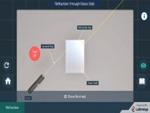 Light-Reflection And Refraction - Refraction Through A Rectangular Glass Slab Experiments