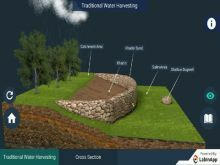 Management Of Natural Resources -  Traditional Water Harvesting Experiments