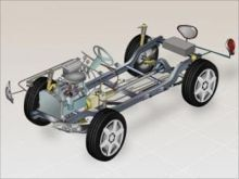 Mechanical-Automobile Engineering Part-2