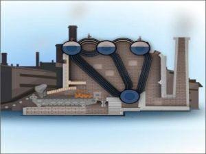 Mechanical-Applied Thermodynamics-I Part-1