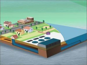 Civil-Environmental Engineering Part-5