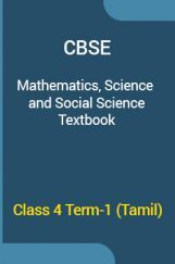 Class 4 Preparation Books Combo & Mock Test Series by Ncert