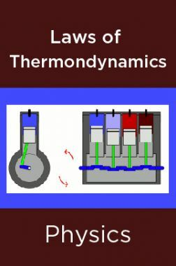 Physics-Laws of Thermondynamics