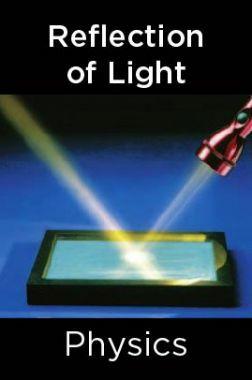 Physics-Reflection of Light