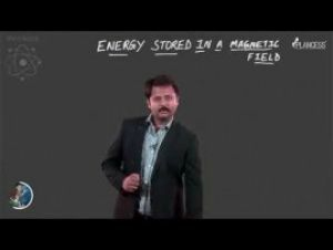 Alternating Current - Energy Stored In Magnetic Field Video By Plancess
