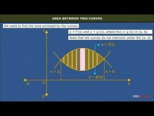 Class 12 Maths - Area Between Two Curves Video by MBD Publishers