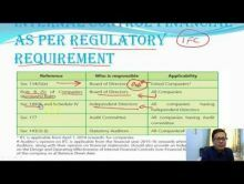 Audit And Assurance - Audit In A Automated Enviorment Chapter-VI Part III Video by Revantasuntech