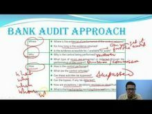 Audit And Assurance - Audit Of Banks Chapter-XII Part II Video by Revantasuntech