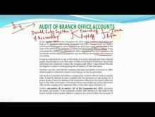 Audit And Assurance - Company Audit Chapter-X Part IV Video by Revantasuntech