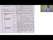Audit And Assurance - Question Bank Set IV Chapter-XIV Part III Video by Revantasuntech