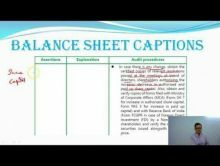Audit And Assurance - Audit Of Items Of Financial Statements Chapter-IXA Part II Video by Revantasuntech