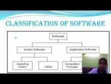 Computer Science And IT - Computer Software An Overview Chapter-IV Part II Video by Pluto Innovations