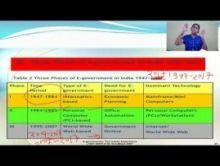 Computer Science And IT - E-Governance In India Chapter-II Part IV Video by Pluto Innovations