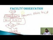 Computer Science And IT - Programming An Overview Chapter-VII Part VII Video by Pluto Innovations