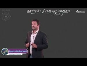 JEE & NEET Physics Class 12 - Current Electricity Topic-5 Video Lectures By Plancess EduSolutions