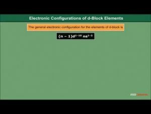 Class 12 Chemistry - Electronic Configurations Of D Block Element Video by MBD Publishers