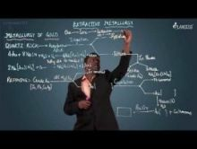 Extractive Metallurgy - Metallurgy Of Gold Video By Plancess