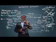 Extractive Metallurgy - Metallurgy Of Iron Video By Plancess