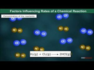 Class 12 Chemistry - Factors Influencing Reaction Rate Video by MBD Publishers