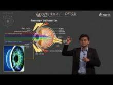 Geometrical Optics - Human Eye Video By Plancess