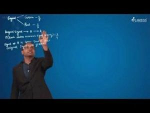JEE Main & Advanced Mathematics Class 12 - Probability Topic-3 Video Lectures By Plancess EduSolutions