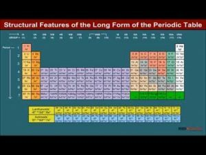 Class 11 Chemistry - Structural Features Of The Long Form Of The Periodic Table Video by MBD Publishers