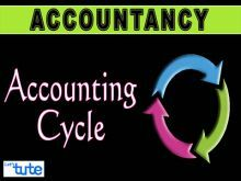 Class 11 Accountancy - Accounting Cycle Video by Let's Tute