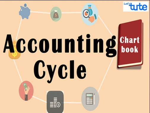 Class 11 Accountancy - Accounting Cycle Chart Book Video by Let's Tute