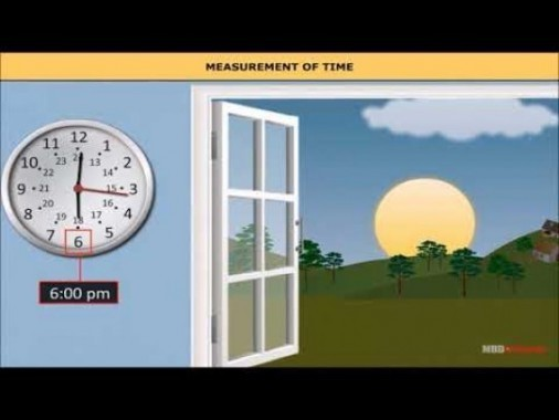 Class 11 Physics - Accurecy - Precision - Error In Measurement And Measuring Devices Video by MBD Publishers