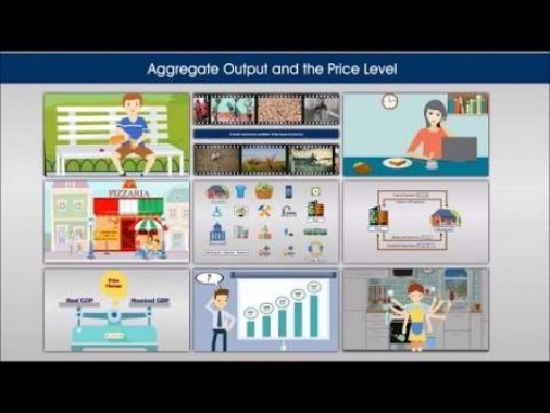 Class 12 Macroeconomics - Aggregate Demand And Aggregate Supply Video by MBD Publishers