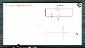 Alternating Current - Purely Capacitive Circuit (Session 2)