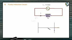 Alternating Current - Purely Inductive Circuit (Session 2)
